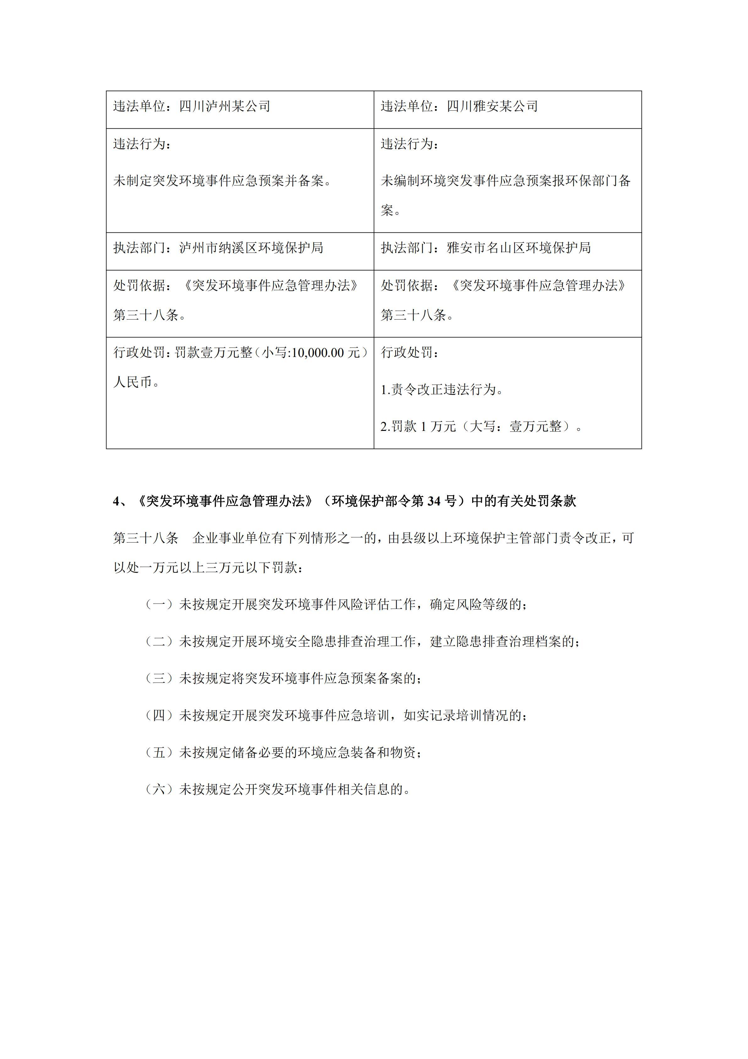 网站-环评及验收预案合并_07.png